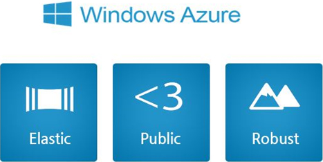Windows Azure은 Elastic, Public, Robust 합니다.